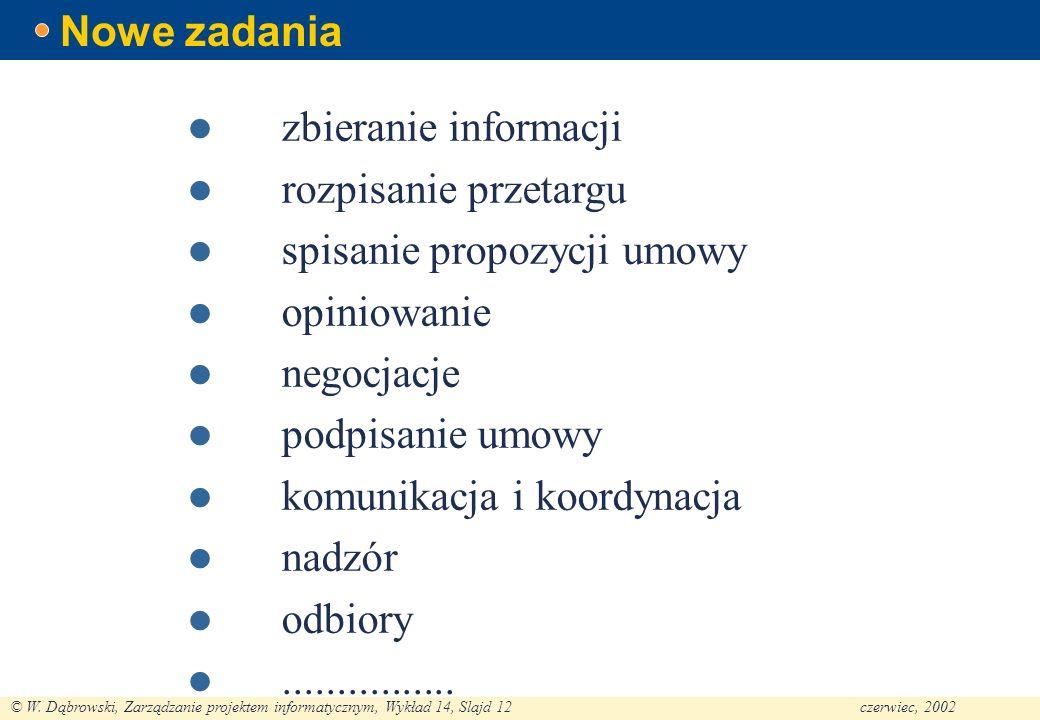 © W. Dąbrowski, Zarządzanie projektem informatycznym, Wykład 14, Slajd 12czerwiec, 2002 Nowe zadania zbieranie informacji rozpisanie przetargu spisani