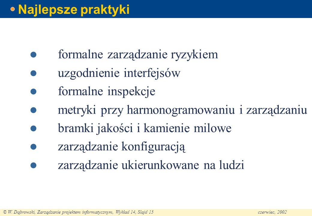 © W. Dąbrowski, Zarządzanie projektem informatycznym, Wykład 14, Slajd 15czerwiec, 2002 Najlepsze praktyki formalne zarządzanie ryzykiem uzgodnienie i