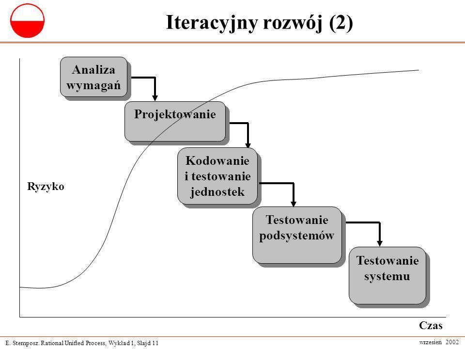 E. Stemposz. Rational Unified Process, Wykład 1, Slajd 11 wrzesień 2002 Iteracyjny rozwój (2) Analiza wymagań Analiza wymagań Kodowanie i testowanie j