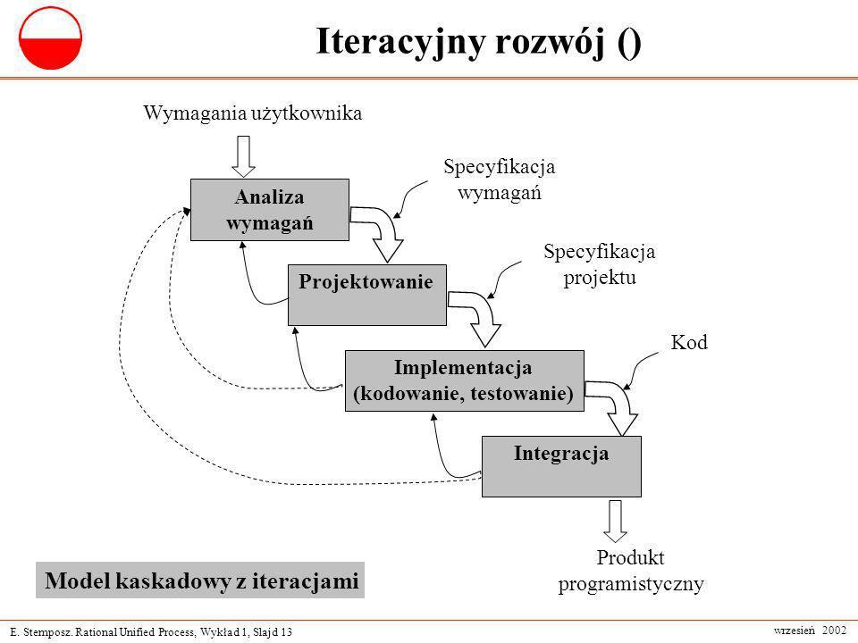 E. Stemposz. Rational Unified Process, Wykład 1, Slajd 13 wrzesień 2002 Iteracyjny rozwój () Analiza wymagań Projektowanie Implementacja (kodowanie, t