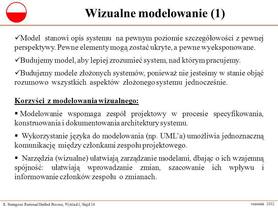 E. Stemposz. Rational Unified Process, Wykład 1, Slajd 19 wrzesień 2002 Wizualne modelowanie (1) Model stanowi opis systemu na pewnym poziomie szczegó