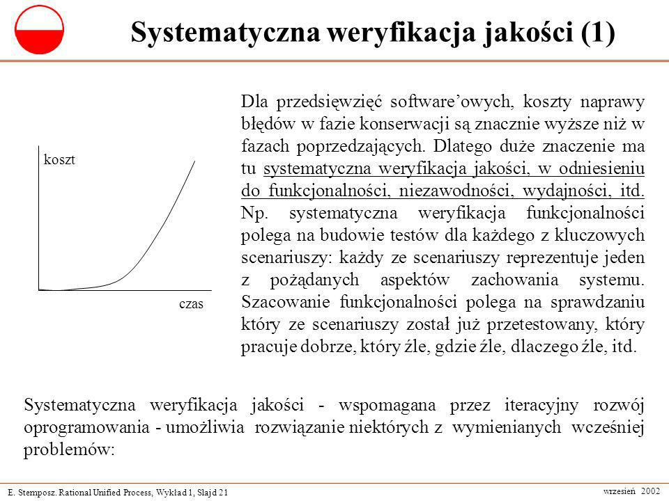 E. Stemposz. Rational Unified Process, Wykład 1, Slajd 21 wrzesień 2002 Systematyczna weryfikacja jakości (1) Dla przedsięwzięć softwareowych, koszty