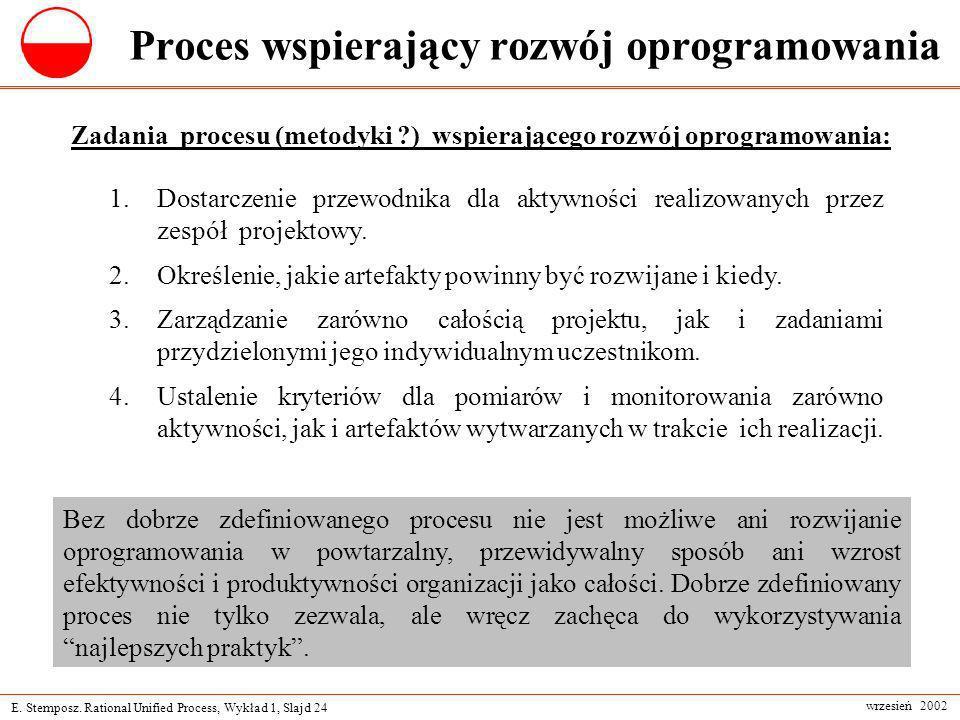 E. Stemposz. Rational Unified Process, Wykład 1, Slajd 24 wrzesień 2002 Proces wspierający rozwój oprogramowania Zadania procesu (metodyki ?) wspieraj