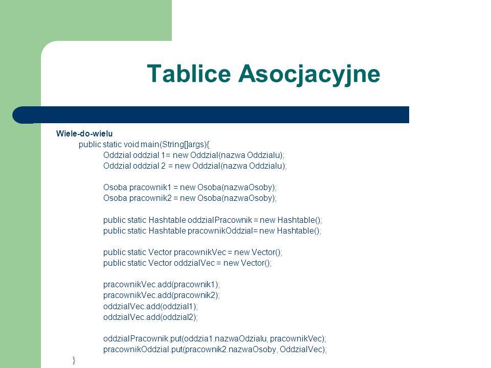 Tablice Asocjacyjne Wiele-do-wielu public static void main(String[]args){ Oddzial oddzial 1= new Oddzial(nazwa Oddzialu); Oddzial oddzial 2 = new Oddz