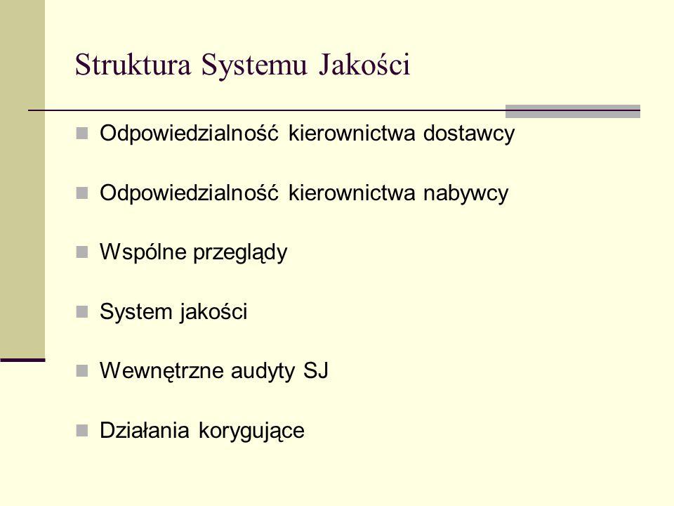 Struktura Systemu Jakości Odpowiedzialność kierownictwa dostawcy Odpowiedzialność kierownictwa nabywcy Wspólne przeglądy System jakości Wewnętrzne aud