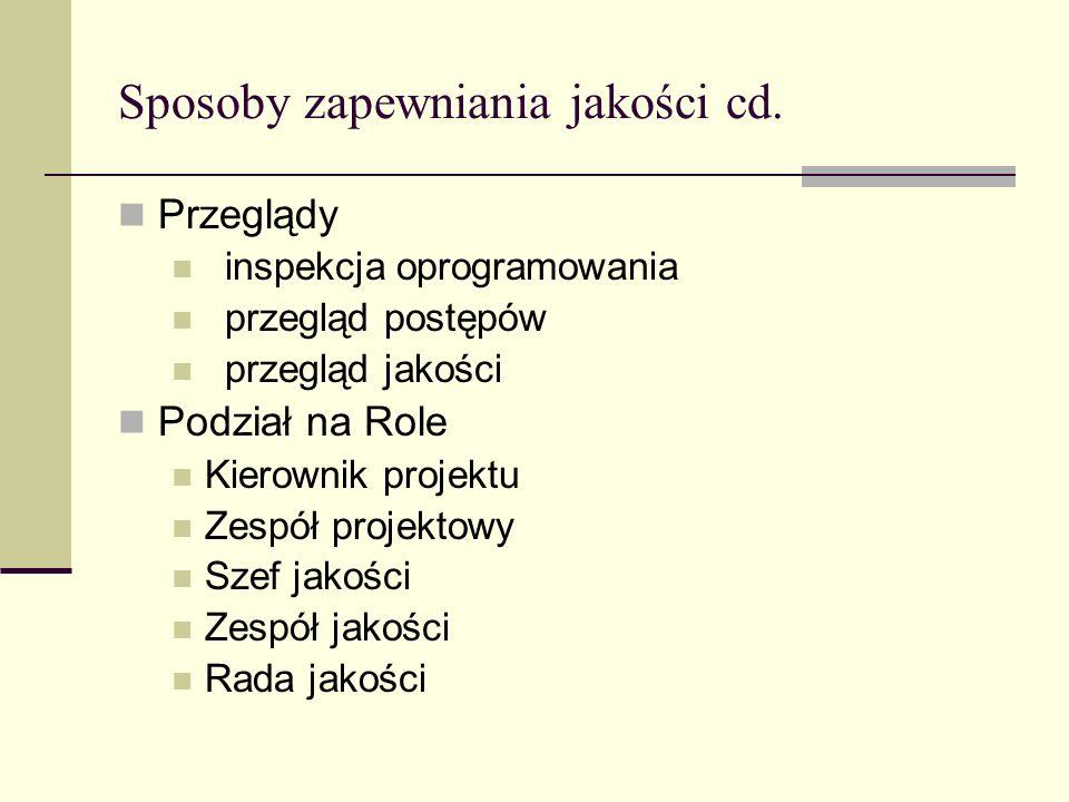 Sposoby zapewniania jakości cd. Przeglądy inspekcja oprogramowania przegląd postępów przegląd jakości Podział na Role Kierownik projektu Zespół projek