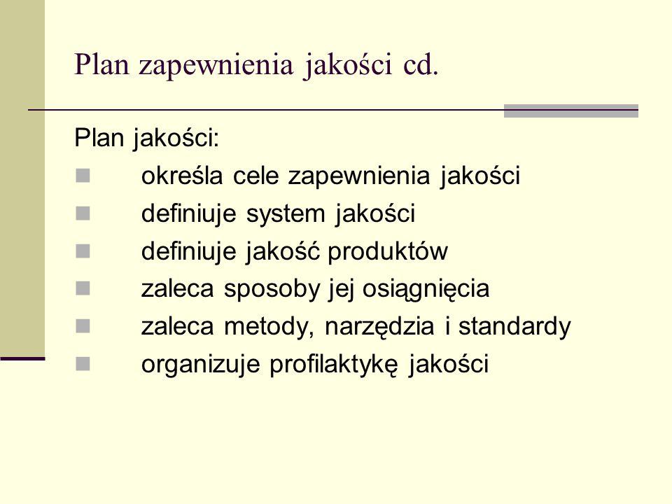 Plan zapewnienia jakości cd. Plan jakości: określa cele zapewnienia jakości definiuje system jakości definiuje jakość produktów zaleca sposoby jej osi