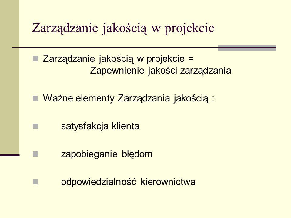 Zarządzanie jakością w projekcie Zarządzanie jakością w projekcie = Zapewnienie jakości zarządzania Ważne elementy Zarządzania jakością : satysfakcja