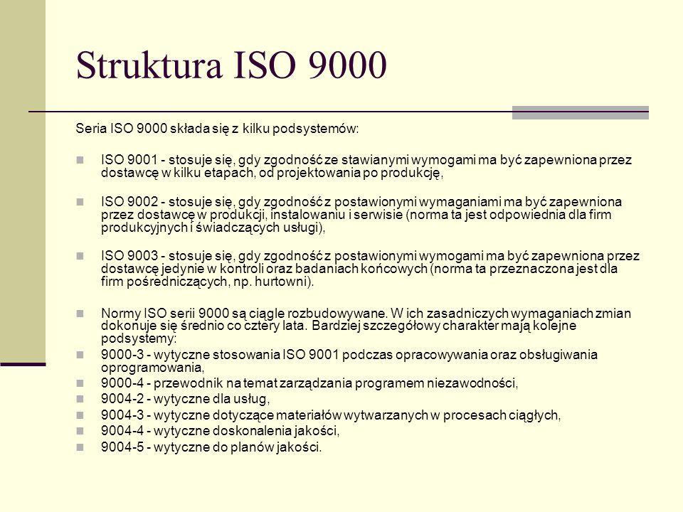 Struktura ISO 9000 Seria ISO 9000 składa się z kilku podsystemów: ISO 9001 - stosuje się, gdy zgodność ze stawianymi wymogami ma być zapewniona przez