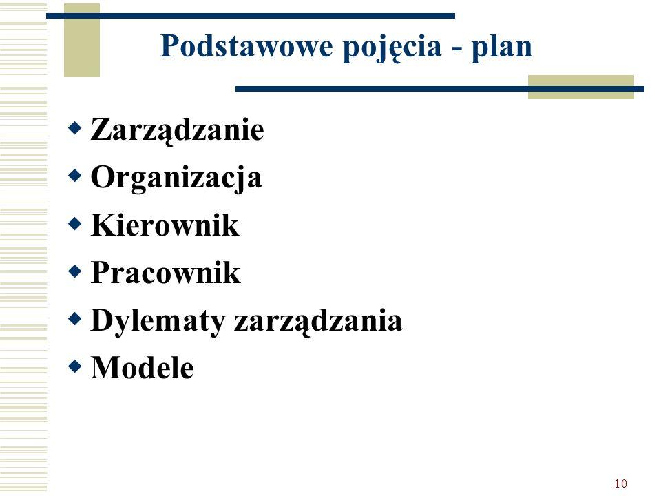 10 Podstawowe pojęcia - plan Zarządzanie Organizacja Kierownik Pracownik Dylematy zarządzania Modele