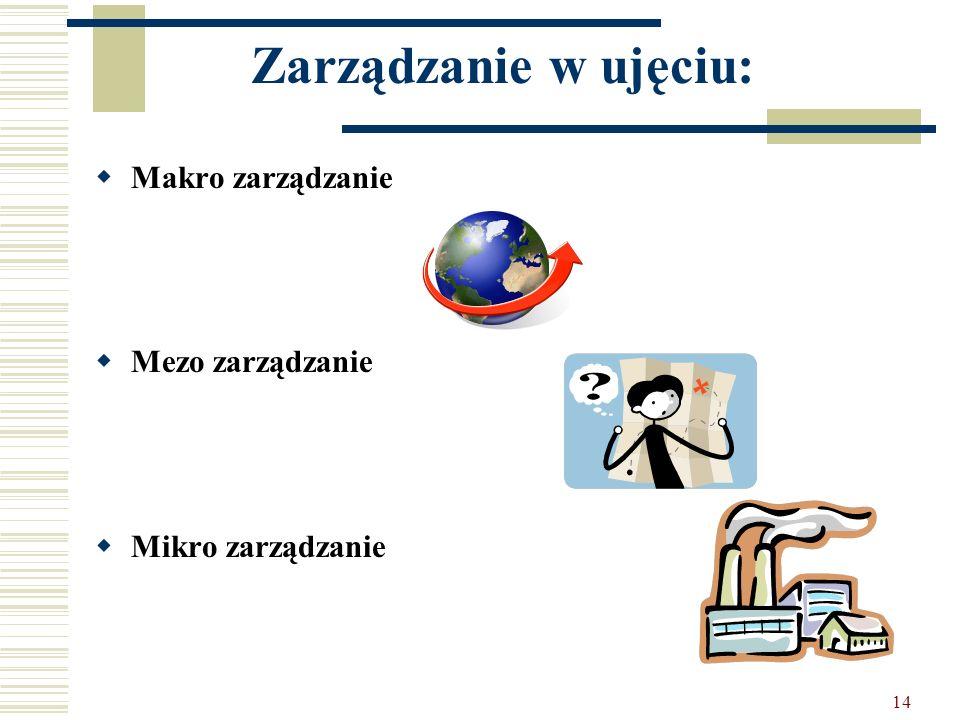 14 Zarządzanie w ujęciu: Makro zarządzanie Mezo zarządzanie Mikro zarządzanie