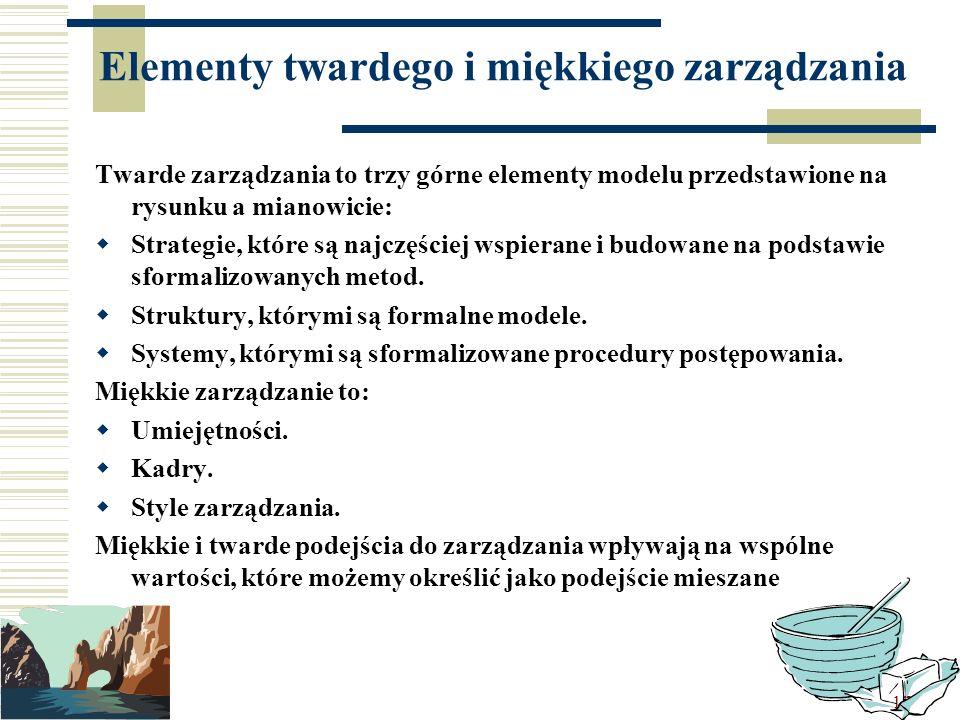 17 Elementy twardego i miękkiego zarządzania Twarde zarządzania to trzy górne elementy modelu przedstawione na rysunku a mianowicie: Strategie, które
