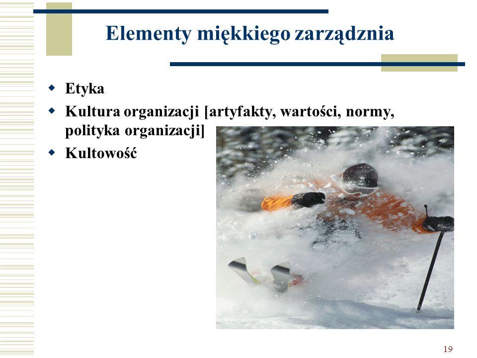 19 Elementy miękkiego zarządznia Etyka Kultura organizacji [artyfakty, wartości, normy, polityka organizacji] Kultowość