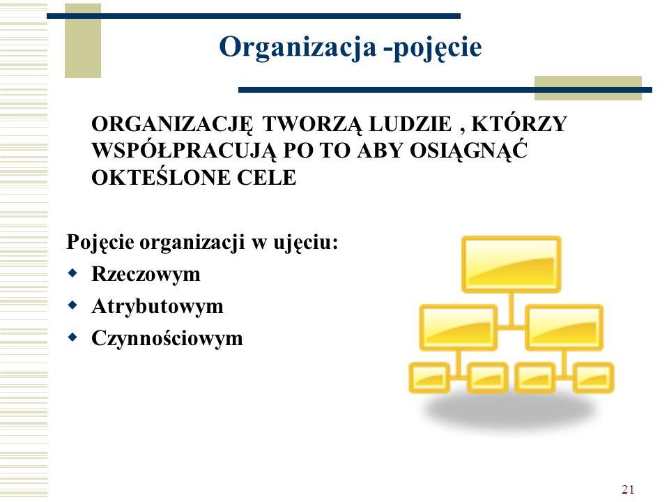 21 Organizacja -pojęcie ORGANIZACJĘ TWORZĄ LUDZIE, KTÓRZY WSPÓŁPRACUJĄ PO TO ABY OSIĄGNĄĆ OKTEŚLONE CELE Pojęcie organizacji w ujęciu: Rzeczowym Atryb