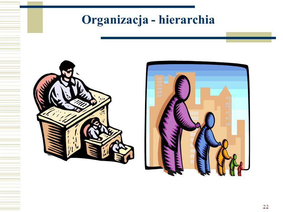 22 Organizacja - hierarchia