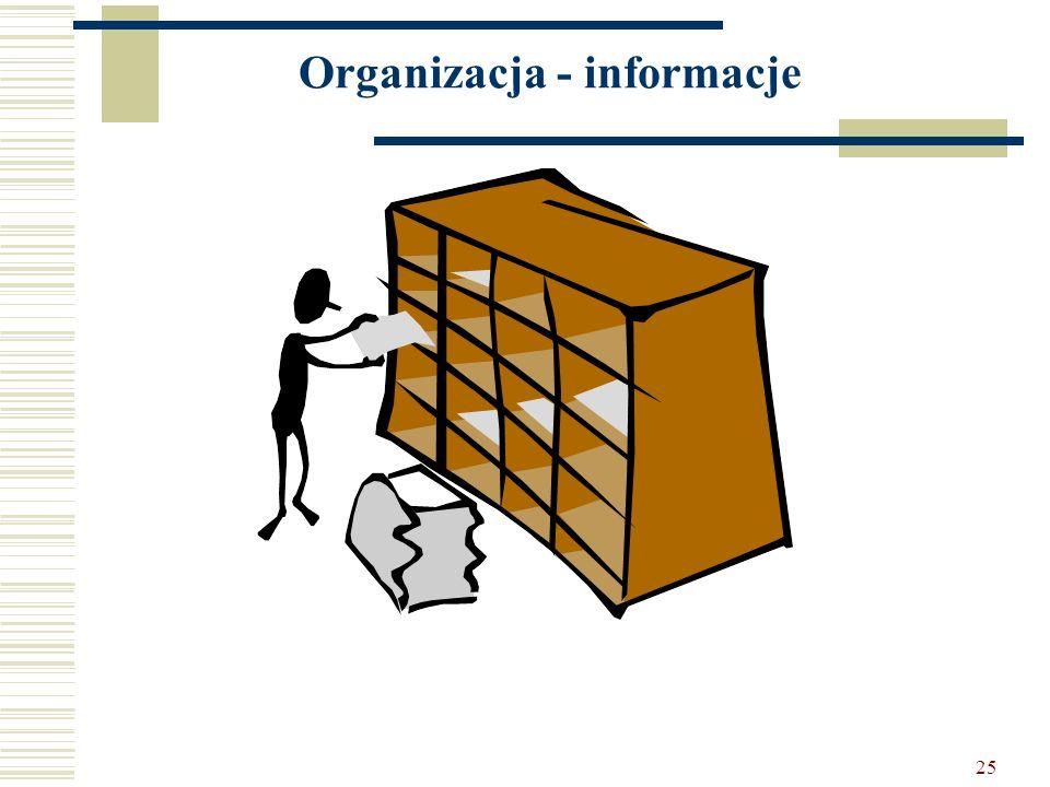 25 Organizacja - informacje
