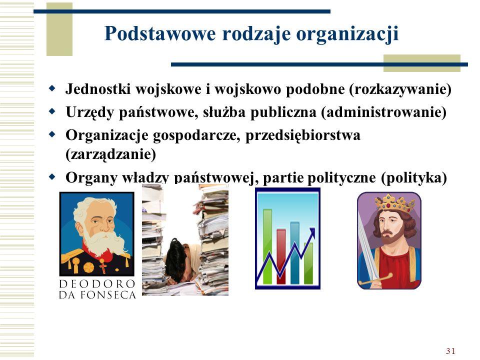 31 Podstawowe rodzaje organizacji Jednostki wojskowe i wojskowo podobne (rozkazywanie) Urzędy państwowe, służba publiczna (administrowanie) Organizacj