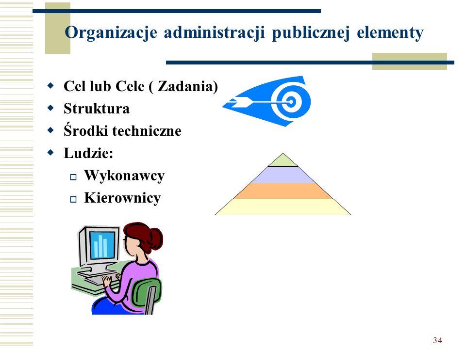 34 Organizacje administracji publicznej elementy Cel lub Cele ( Zadania) Struktura Środki techniczne Ludzie: Wykonawcy Kierownicy
