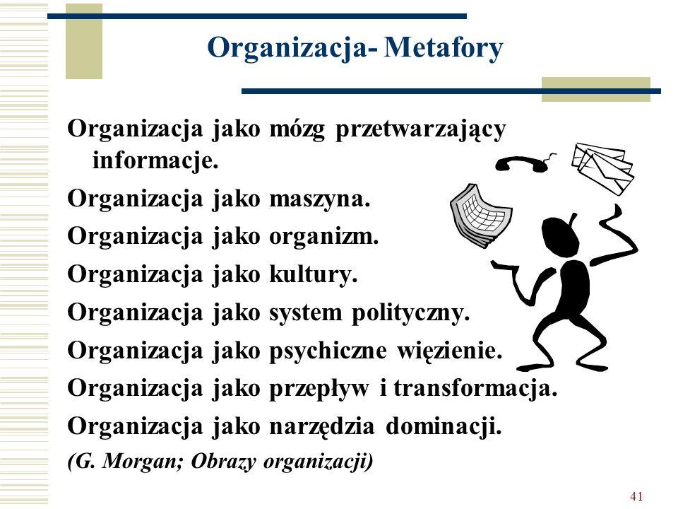 41 Organizacja- Metafory Organizacja jako mózg przetwarzający informacje. Organizacja jako maszyna. Organizacja jako organizm. Organizacja jako kultur