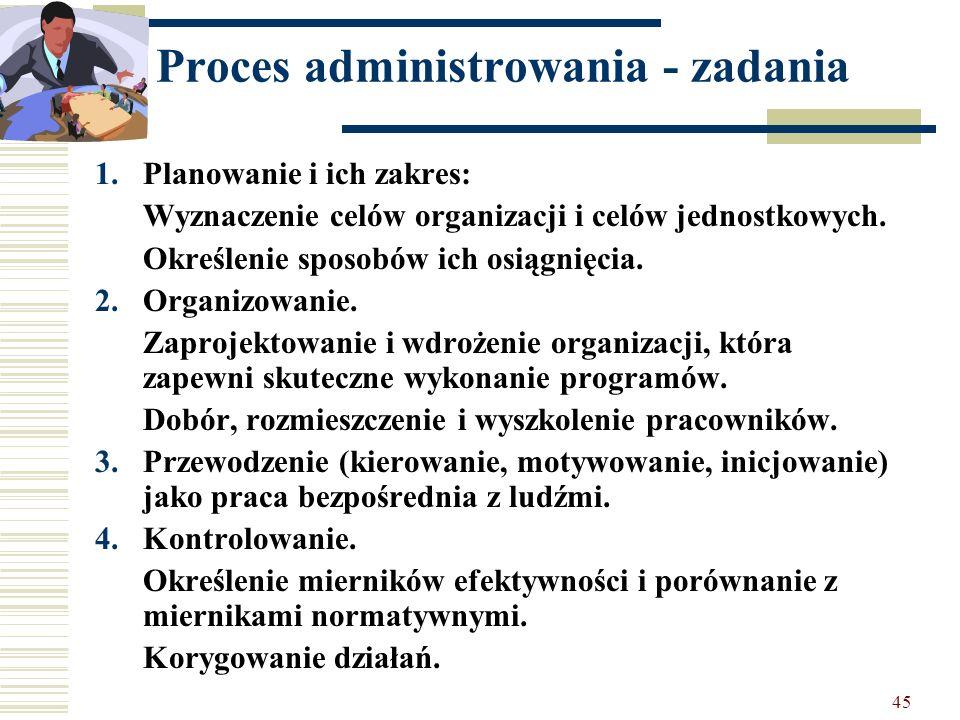 45 Proces administrowania - zadania 1.Planowanie i ich zakres: Wyznaczenie celów organizacji i celów jednostkowych. Określenie sposobów ich osiągnięci