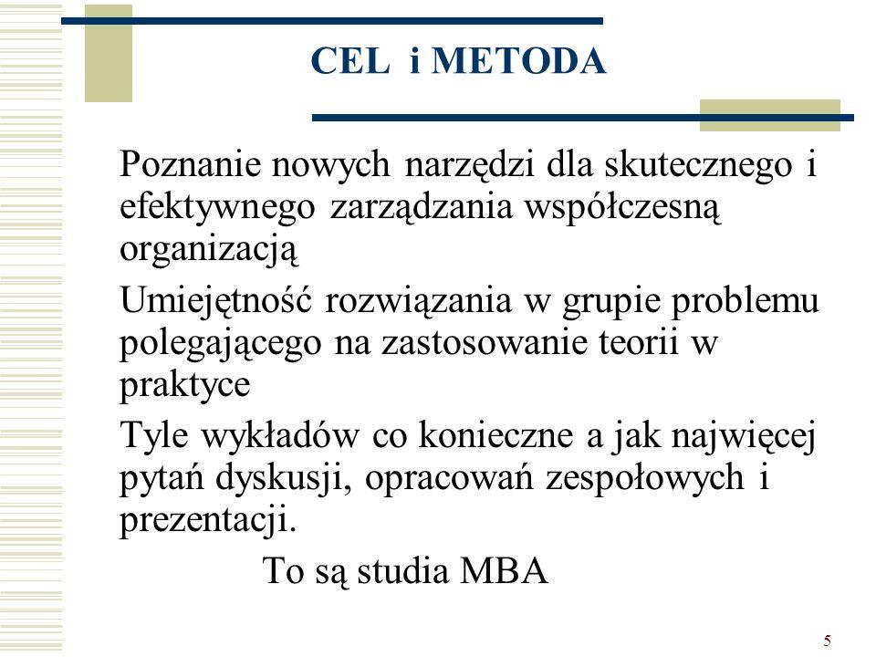5 CEL i METODA Poznanie nowych narzędzi dla skutecznego i efektywnego zarządzania współczesną organizacją Umiejętność rozwiązania w grupie problemu po