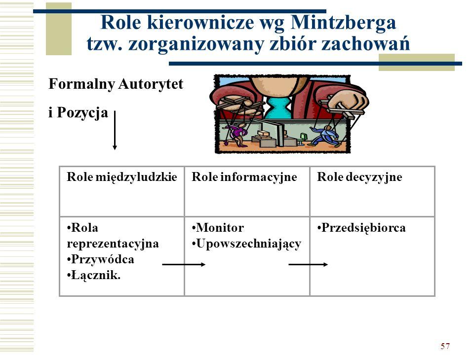 57 Role kierownicze wg Mintzberga tzw. zorganizowany zbiór zachowań Role międzyludzkieRole informacyjneRole decyzyjne Rola reprezentacyjna Przywódca Ł