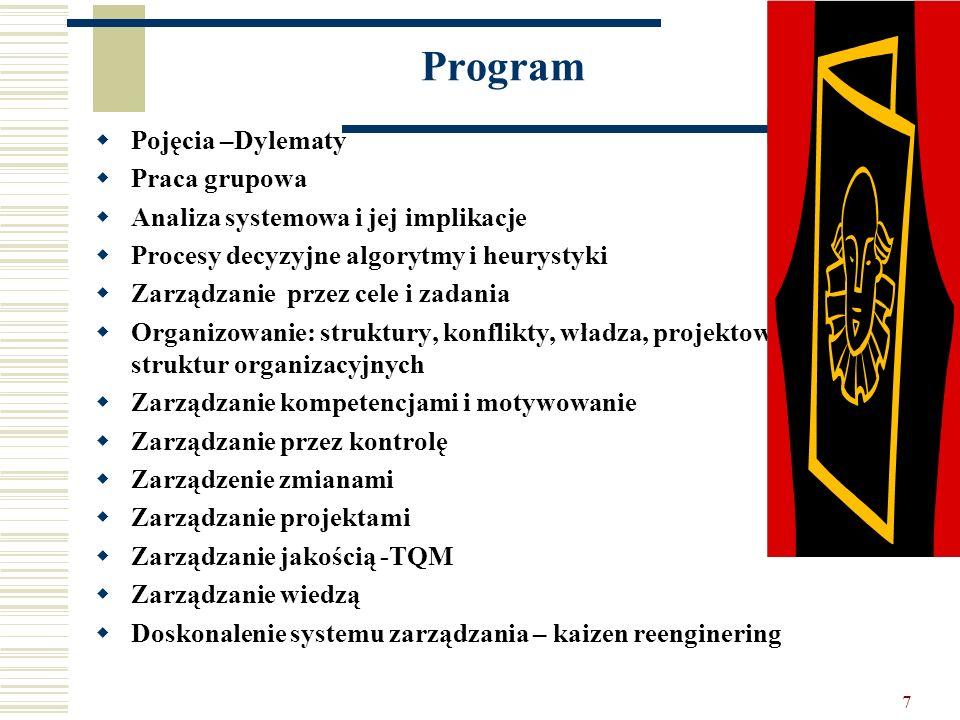 7 Program Pojęcia –Dylematy Praca grupowa Analiza systemowa i jej implikacje Procesy decyzyjne algorytmy i heurystyki Zarządzanie przez cele i zadania