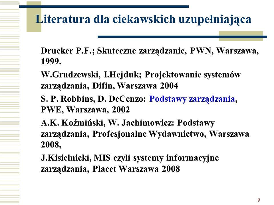 9 Literatura dla ciekawskich uzupełniająca Drucker P.F.; Skuteczne zarządzanie, PWN, Warszawa, 1999. W.Grudzewski, I.Hejduk; Projektowanie systemów za