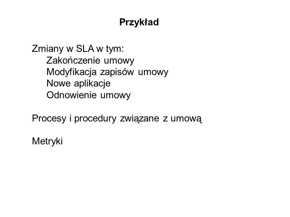 Zmiany w SLA w tym: Zakończenie umowy Modyfikacja zapisów umowy Nowe aplikacje Odnowienie umowy Procesy i procedury związane z umową Metryki Przykład