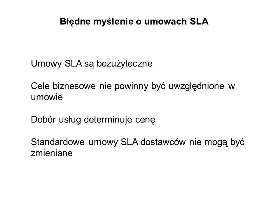 Umowy SLA są bezużyteczne Cele biznesowe nie powinny być uwzględnione w umowie Dobór usług determinuje cenę Standardowe umowy SLA dostawców nie mogą b