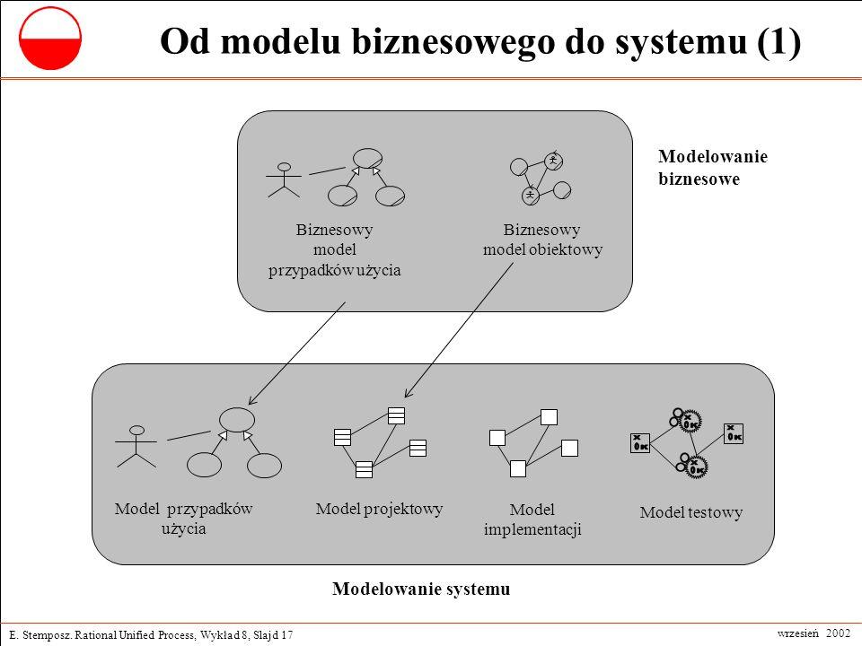 E. Stemposz. Rational Unified Process, Wykład 8, Slajd 17 wrzesień 2002 Od modelu biznesowego do systemu (1) Biznesowy model obiektowy Biznesowy model