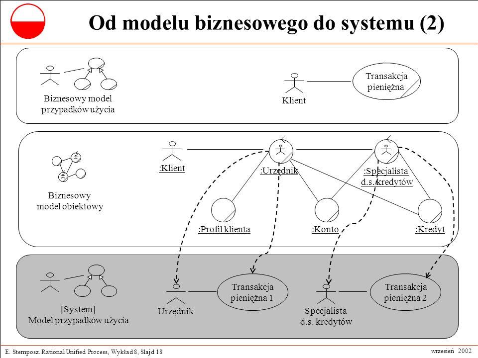 E. Stemposz. Rational Unified Process, Wykład 8, Slajd 18 wrzesień 2002 Od modelu biznesowego do systemu (2) Transakcja pieniężna 2 Specjalista d.s. k