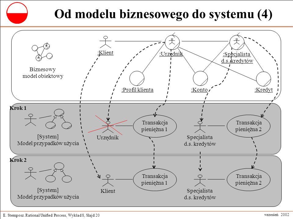 E. Stemposz. Rational Unified Process, Wykład 8, Slajd 20 wrzesień 2002 Od modelu biznesowego do systemu (4) Transakcja pieniężna 2 Specjalista d.s. k