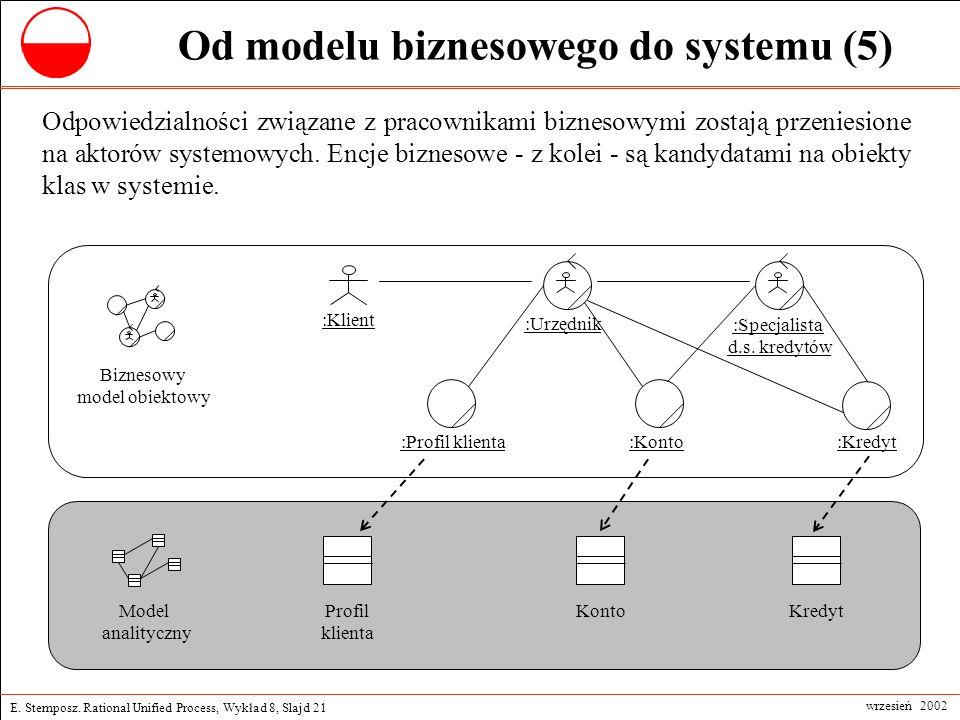 E. Stemposz. Rational Unified Process, Wykład 8, Slajd 21 wrzesień 2002 Od modelu biznesowego do systemu (5) Odpowiedzialności związane z pracownikami
