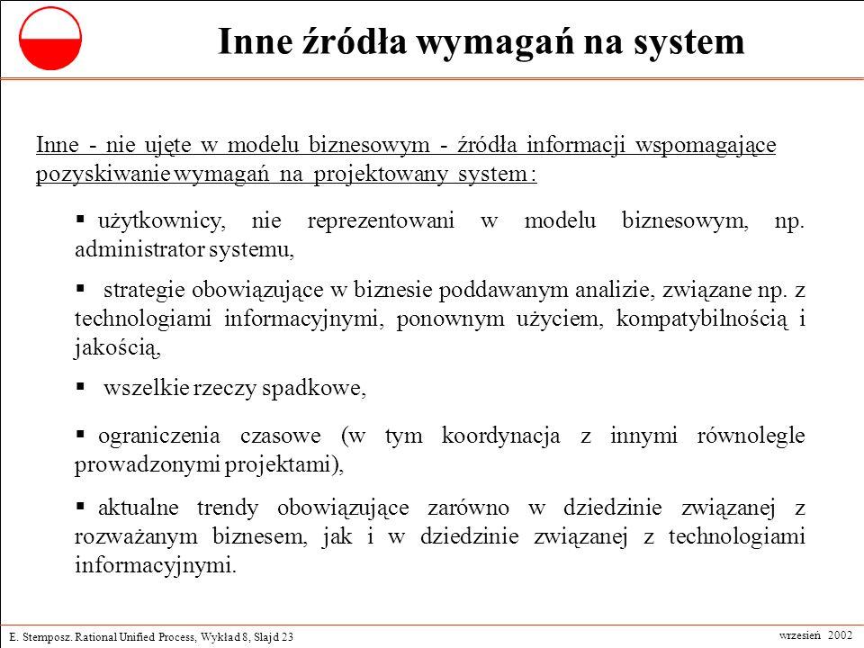 E. Stemposz. Rational Unified Process, Wykład 8, Slajd 23 wrzesień 2002 Inne źródła wymagań na system użytkownicy, nie reprezentowani w modelu bizneso