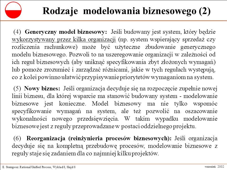 E. Stemposz. Rational Unified Process, Wykład 8, Slajd 8 wrzesień 2002 Rodzaje modelowania biznesowego (2) (4) Generyczny model biznesowy: Jeśli budow
