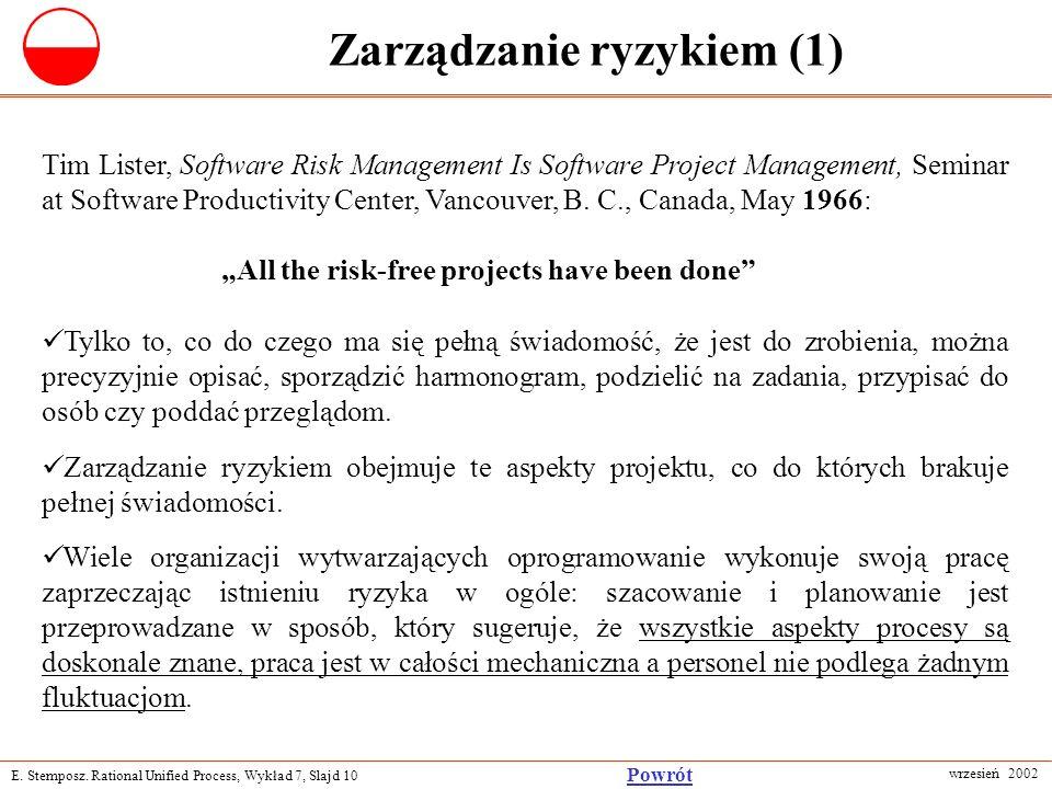 E. Stemposz. Rational Unified Process, Wykład 7, Slajd 10 wrzesień 2002 Powrót Zarządzanie ryzykiem (1) Tim Lister, Software Risk Management Is Softwa