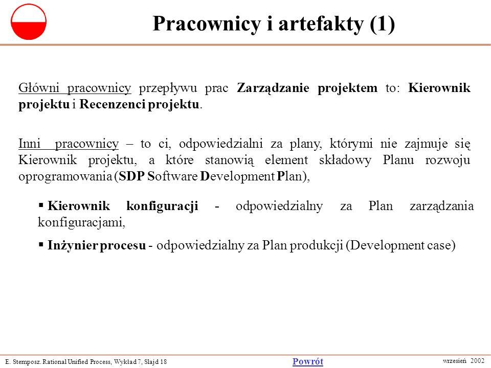 E. Stemposz. Rational Unified Process, Wykład 7, Slajd 18 wrzesień 2002 Powrót Pracownicy i artefakty (1) Inni pracownicy – to ci, odpowiedzialni za p