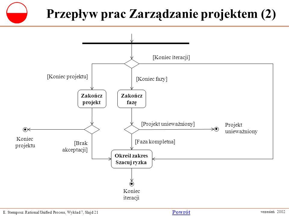 E. Stemposz. Rational Unified Process, Wykład 7, Slajd 21 wrzesień 2002 Powrót Przepływ prac Zarządzanie projektem (2) Zakończ projekt Zakończ fazę Pr