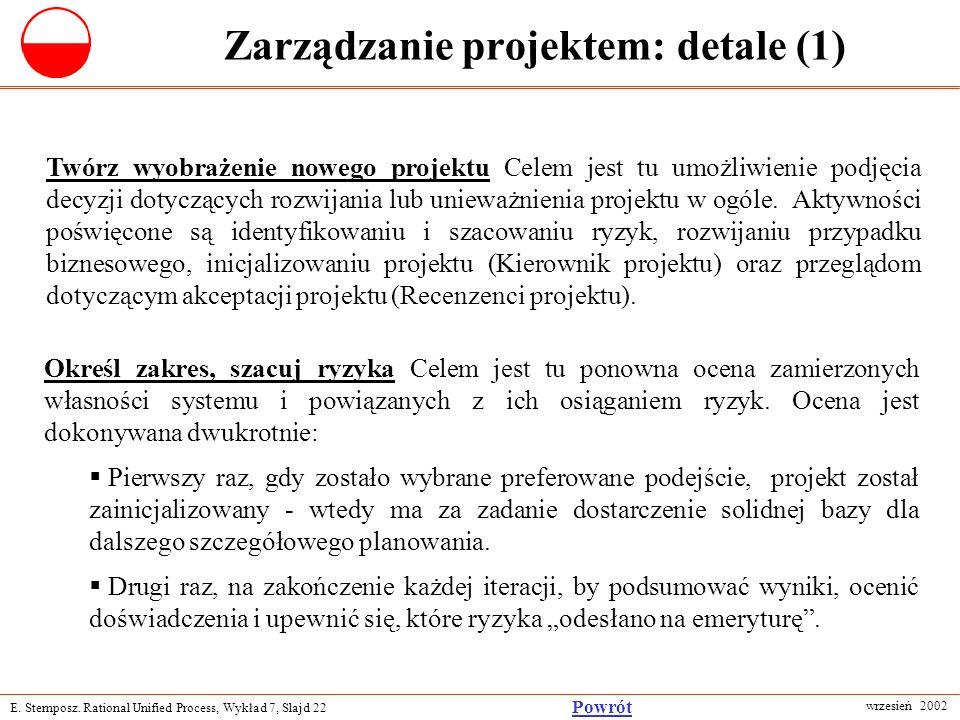 E. Stemposz. Rational Unified Process, Wykład 7, Slajd 22 wrzesień 2002 Powrót Zarządzanie projektem: detale (1) Twórz wyobrażenie nowego projektu Cel