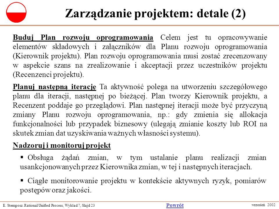 E. Stemposz. Rational Unified Process, Wykład 7, Slajd 23 wrzesień 2002 Powrót Zarządzanie projektem: detale (2) Buduj Plan rozwoju oprogramowania Cel