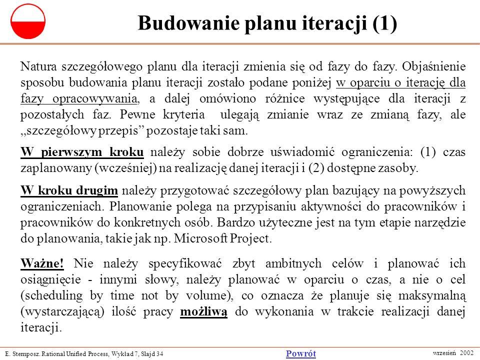 E. Stemposz. Rational Unified Process, Wykład 7, Slajd 34 wrzesień 2002 Powrót Budowanie planu iteracji (1) Natura szczegółowego planu dla iteracji zm