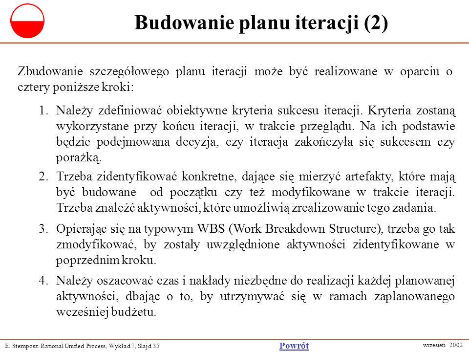 E. Stemposz. Rational Unified Process, Wykład 7, Slajd 35 wrzesień 2002 Powrót Budowanie planu iteracji (2) Zbudowanie szczegółowego planu iteracji mo