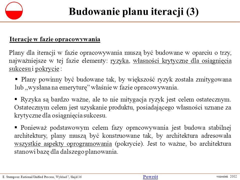 E. Stemposz. Rational Unified Process, Wykład 7, Slajd 36 wrzesień 2002 Powrót Budowanie planu iteracji (3) Iteracje w fazie opracowywania Plany dla i