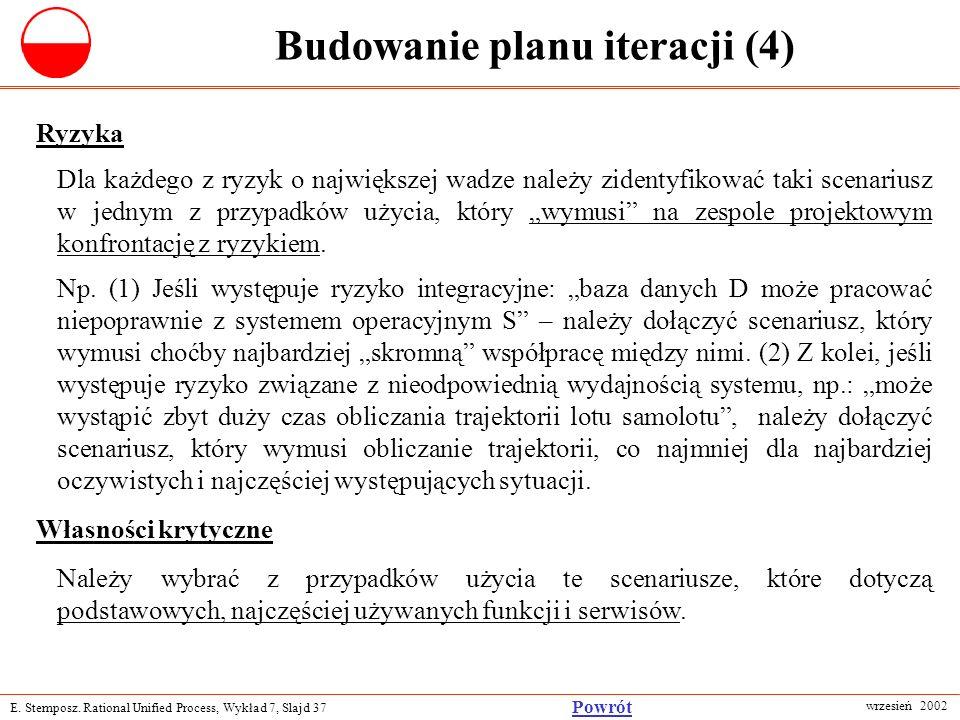 E. Stemposz. Rational Unified Process, Wykład 7, Slajd 37 wrzesień 2002 Powrót Budowanie planu iteracji (4) Ryzyka Dla każdego z ryzyk o największej w
