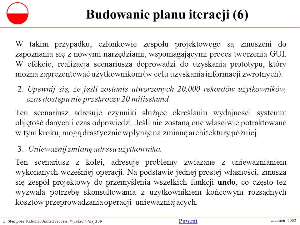 E. Stemposz. Rational Unified Process, Wykład 7, Slajd 39 wrzesień 2002 Powrót Budowanie planu iteracji (6) W takim przypadku, członkowie zespołu proj