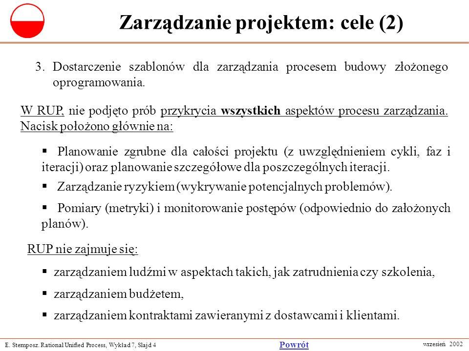 E. Stemposz. Rational Unified Process, Wykład 7, Slajd 4 wrzesień 2002 Powrót Zarządzanie projektem: cele (2) W RUP, nie podjęto prób przykrycia wszys