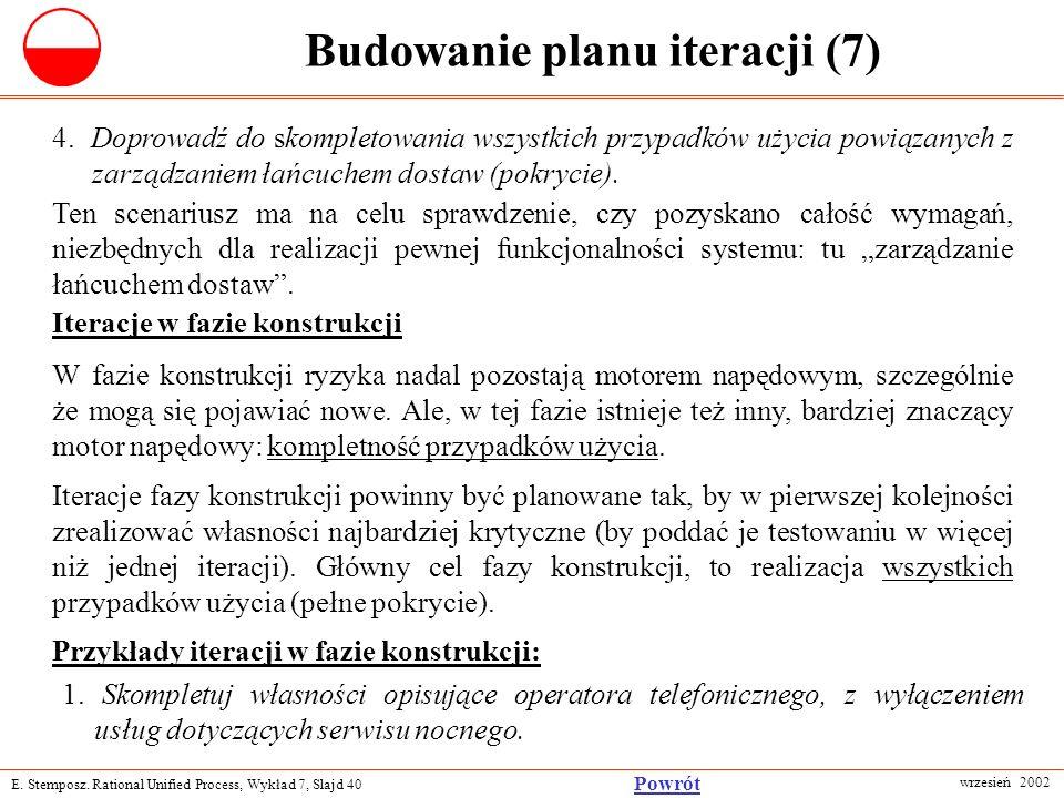 E. Stemposz. Rational Unified Process, Wykład 7, Slajd 40 wrzesień 2002 Powrót Budowanie planu iteracji (7) 4. Doprowadź do skompletowania wszystkich