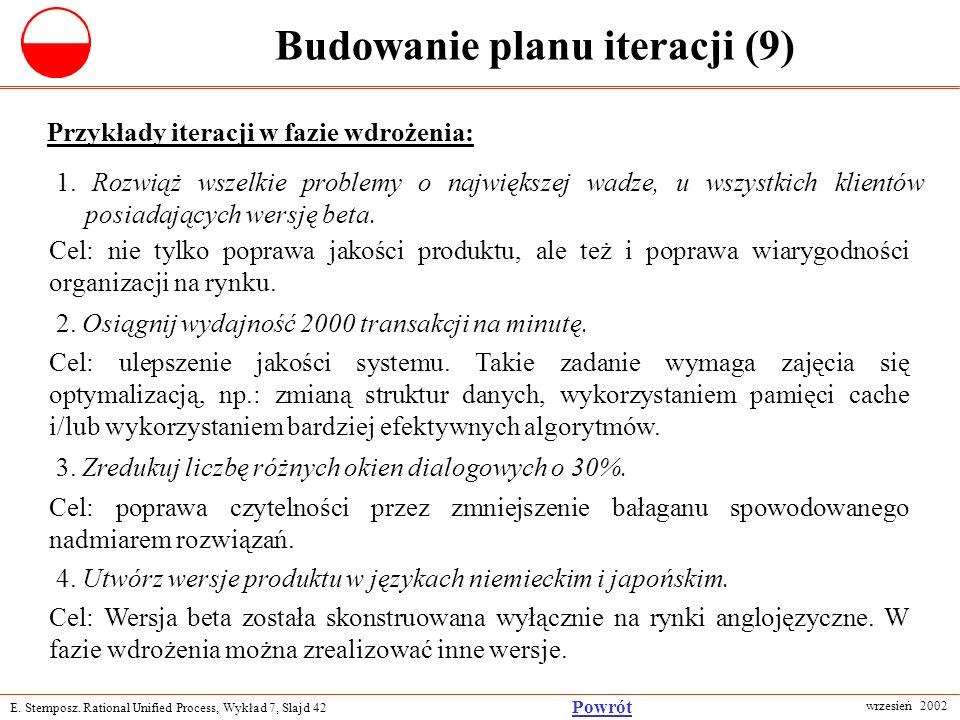 E. Stemposz. Rational Unified Process, Wykład 7, Slajd 42 wrzesień 2002 Powrót Budowanie planu iteracji (9) Przykłady iteracji w fazie wdrożenia: 1. R