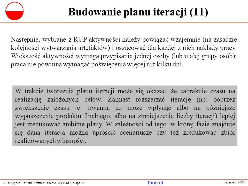 E. Stemposz. Rational Unified Process, Wykład 7, Slajd 44 wrzesień 2002 Powrót Budowanie planu iteracji (11) Następnie, wybrane z RUP aktywności należ